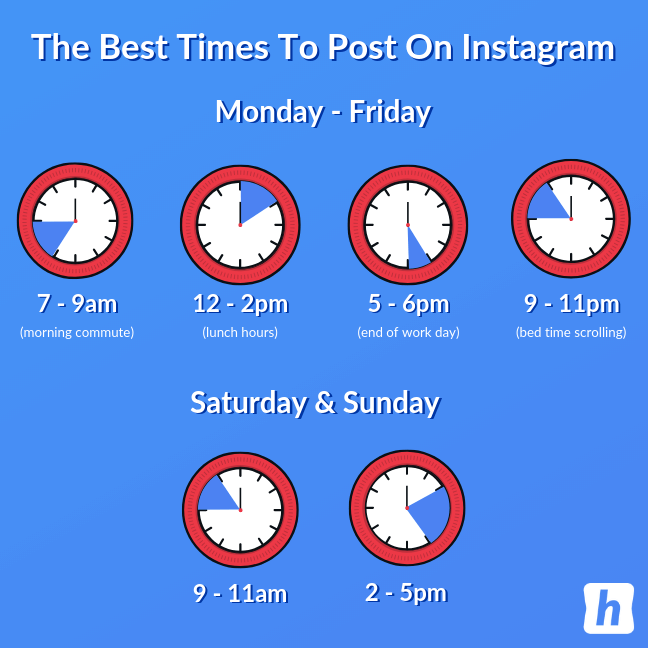 Best Time To Post On Instagram On Sunday