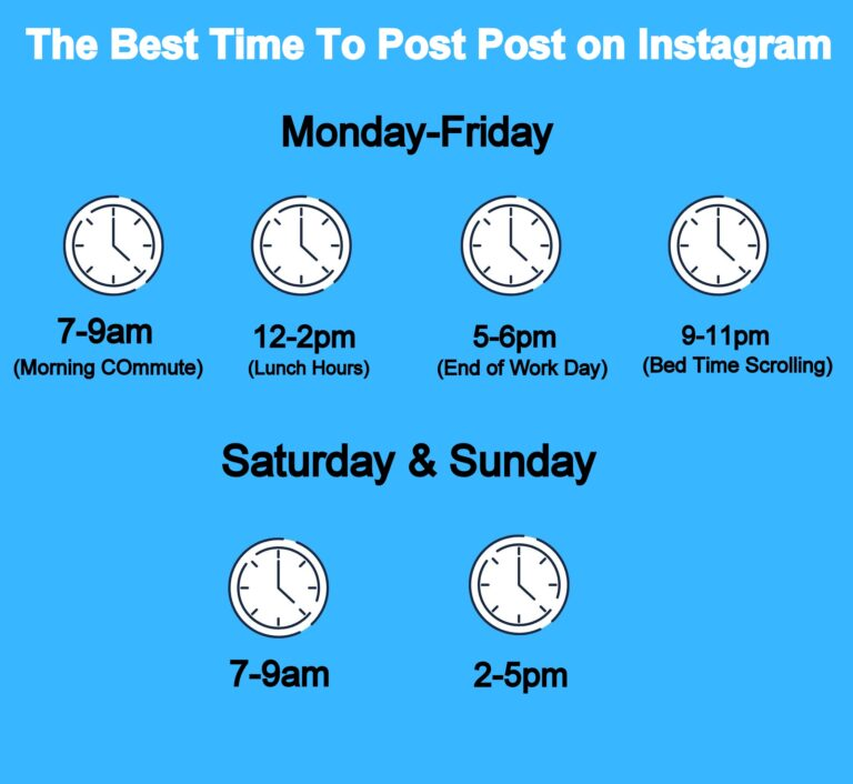 Instagram disclosed the secrets behind its algorithmic rule during a June 2018 presentation and stressed that the highest 3 factors that influence however a post shows up during a user's feed include: Interest: Posts that include content a user has antecedently shown interest will most likely appear on the top of the feed. Recency: More modern posts get priority ranking than posts that square measure days or weeks previous. Relationship: Posts from friends, relatives, and users with higher overall past interactions will also be among top feeds. Sunday: 7:00 a.m., 8:00 a.m., 4:00 p.m.